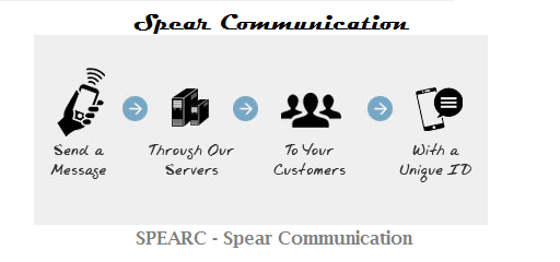 custom_sender_id Free_BulkSMS_Spear_Communication